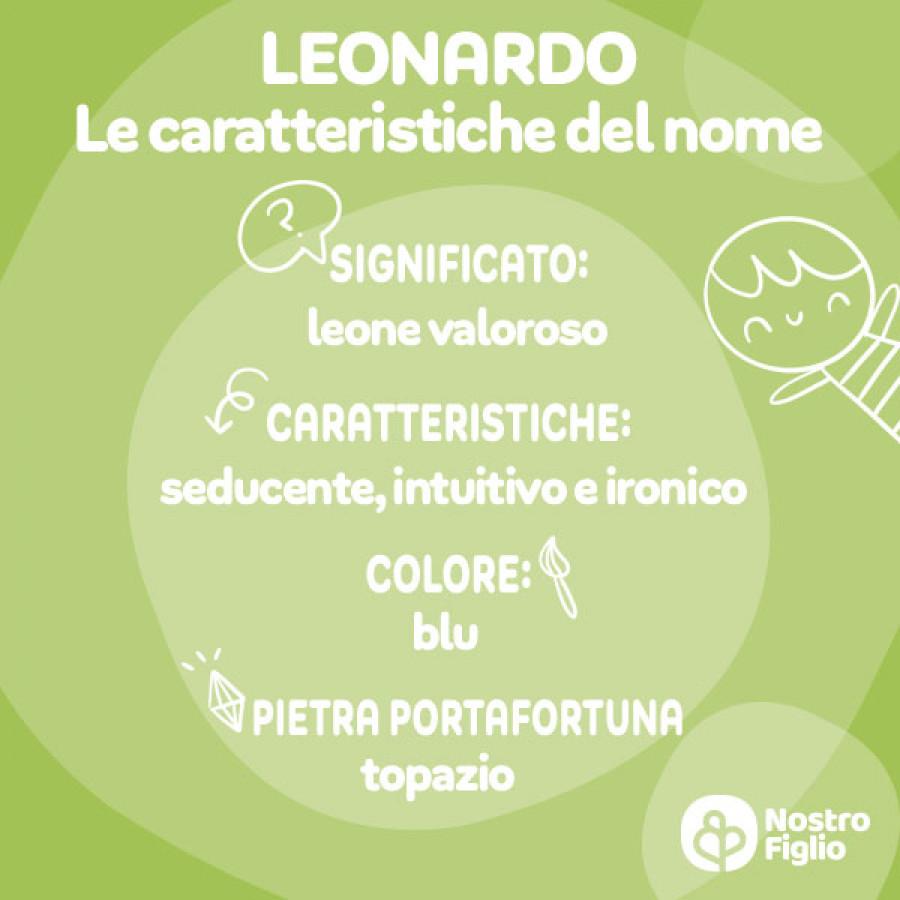 leonardo-nome