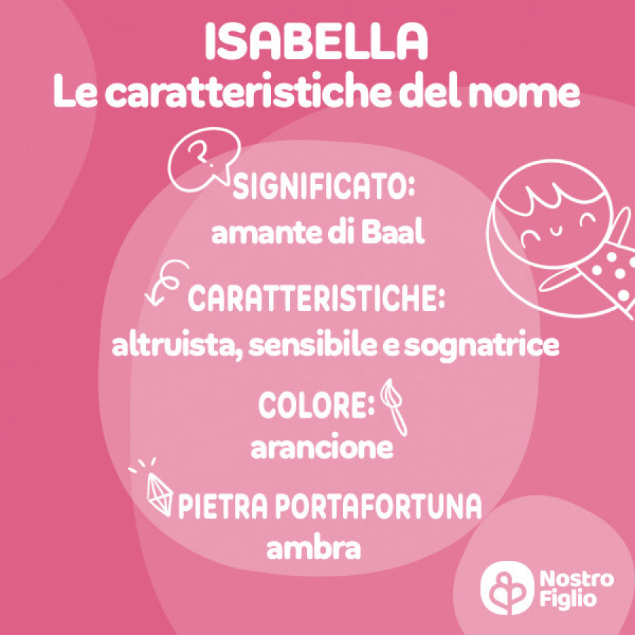 isabella-nome-per-bimba