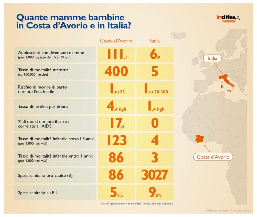quante-mamme-bambine-in-costa-d-avorio-e-in-italia